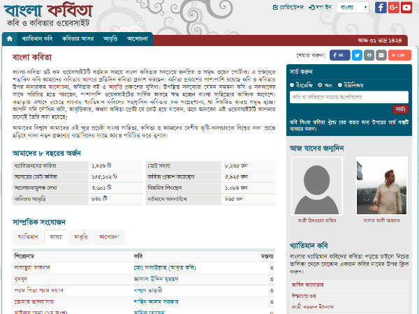 Project - www bangla-kobita com